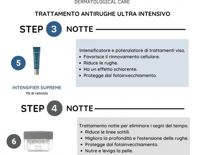Trattamento antirughe ultra intensivo